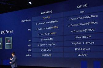 рейтинг процессоров смартфонов